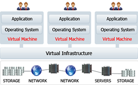 vps image